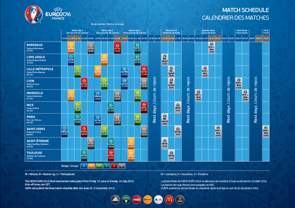 Uefa Euro 2016 Schedule And Groups Full Information Dates Times Venues For The Tournament From 1football Org It Is Scheduled To Be Held In France