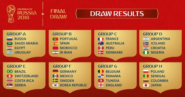 World cup 2018 draw 5