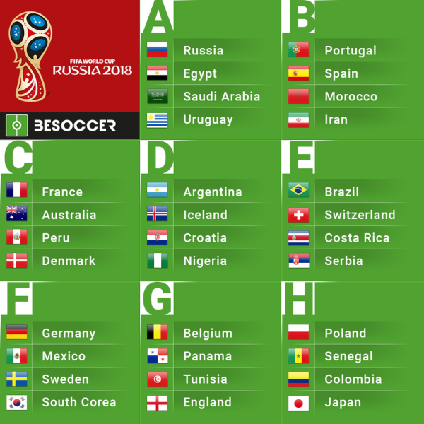 World cup 2018 groups 10